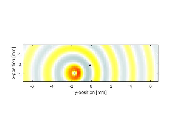 K Wave Matlab Toolbox